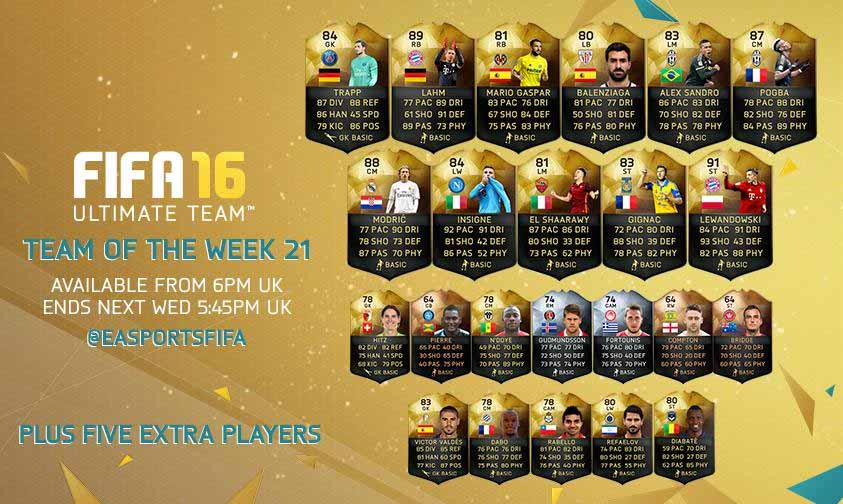 Equipa da Semana 21 - Todas as TOTW de FIFA 16 Ultimate Team
