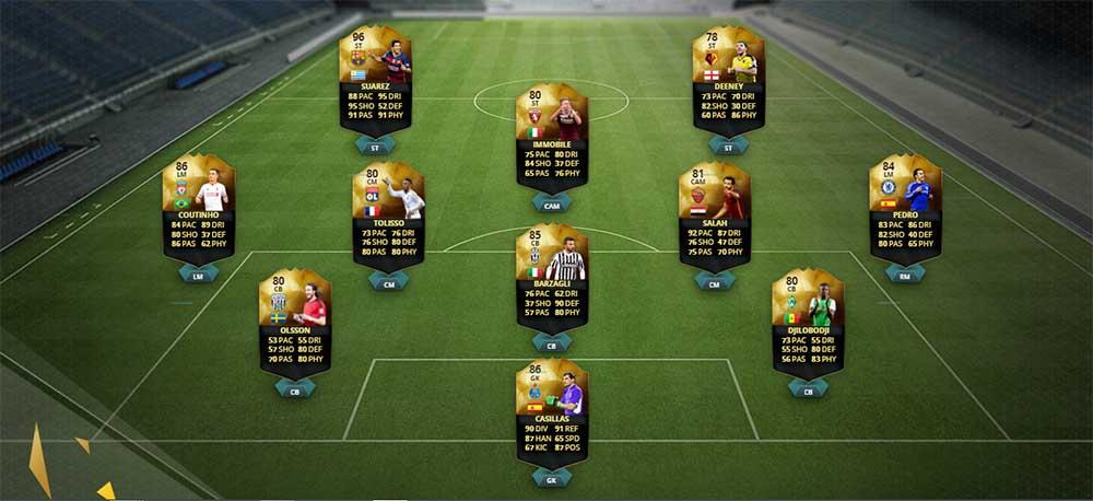 Equipa da Semana 23 - Todas as TOTW de FIFA 16 Ultimate Team