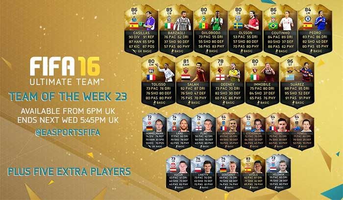 Equipa da Semana 23 - Todas as TOTW de FIFA 16 Ultimate Team