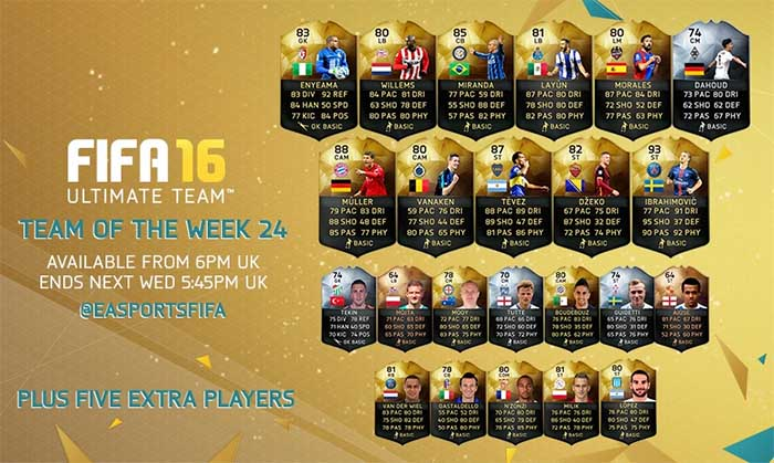 Equipa da Semana 24 - Todas as TOTW de FIFA 16 Ultimate Team