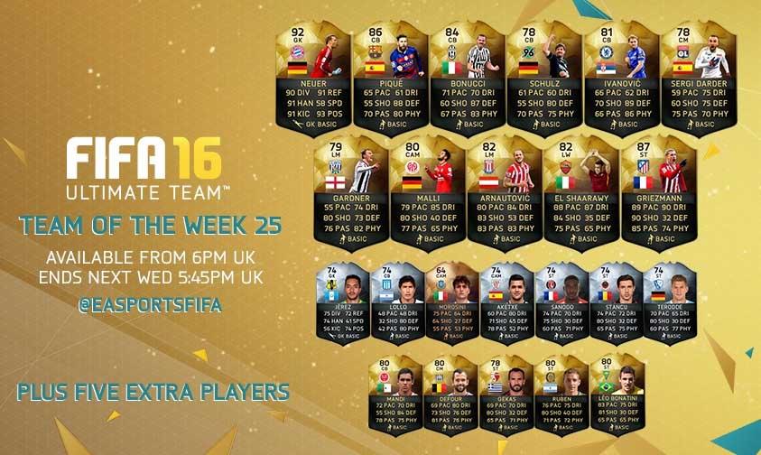 Equipa da Semana 25 - Todas as TOTW de FIFA 16 Ultimate Team