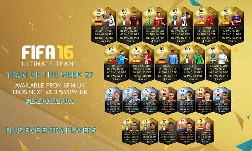 Equipa da Semana 27 - Todas as TOTW de FIFA 16 Ultimate Team