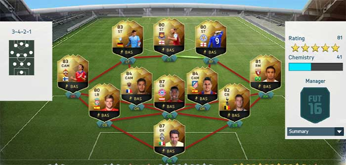 FIFA 16 Ultimate Team - TOTW 31