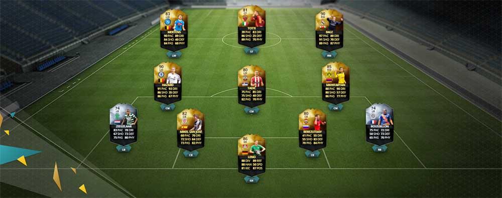 Equipa da Semana 33 - Todas as TOTW de FIFA 16 Ultimate Team