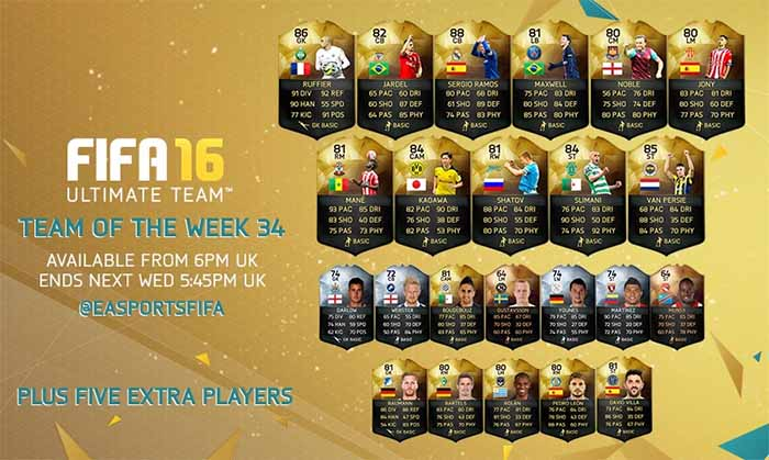 Equipa da Semana 34 - Todas as TOTW de FIFA 16 Ultimate Team