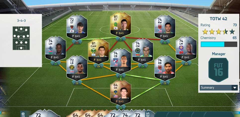Equipa da Semana 42 - Todas as TOTW de FIFA 16 Ultimate Team