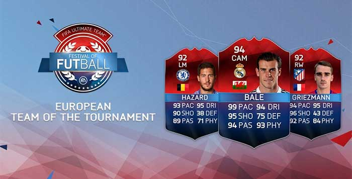 FIFA 16 European Team of the Tournament