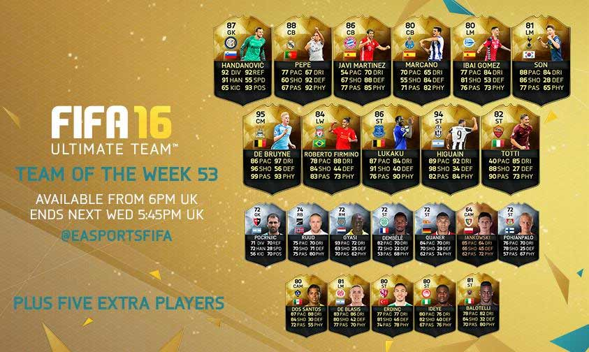 Equipa da Semana 53 - Todas as TOTW de FIFA 16 Ultimate Team