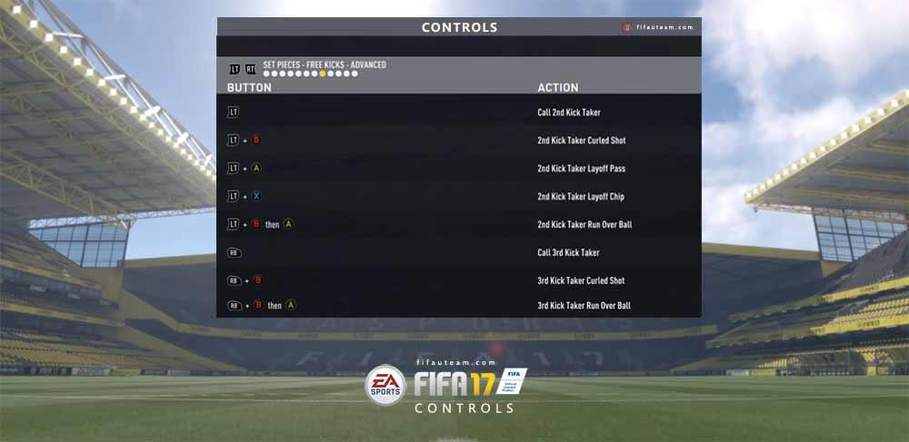 Controles de FIFA 17 para Playstation e XBox