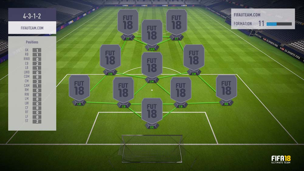 FIFA 18 Formations Guide – 4-3-1-2
