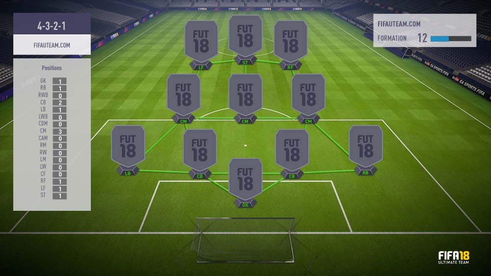 FIFA 18 Formations Guide – 4-3-2-1