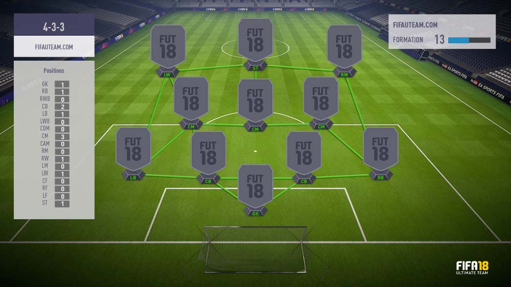 FIFA 18 Formations Guide – 4-3-3