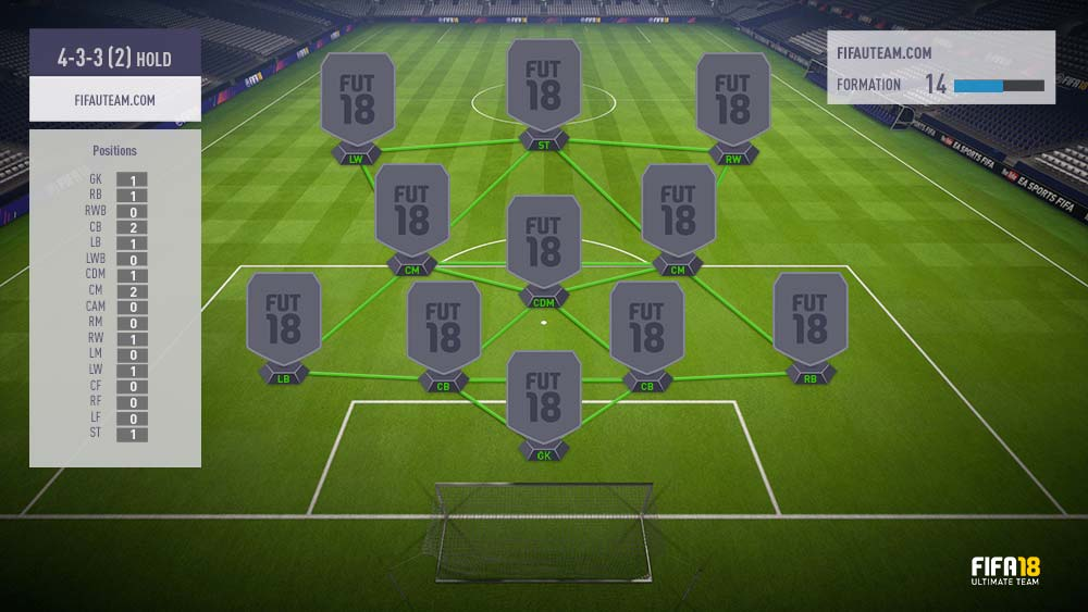 FIFA 18 Formations Guide – 4-3-3 (2)