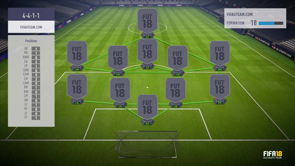 FIFA 18 Formations Guide – 4-4-1-1