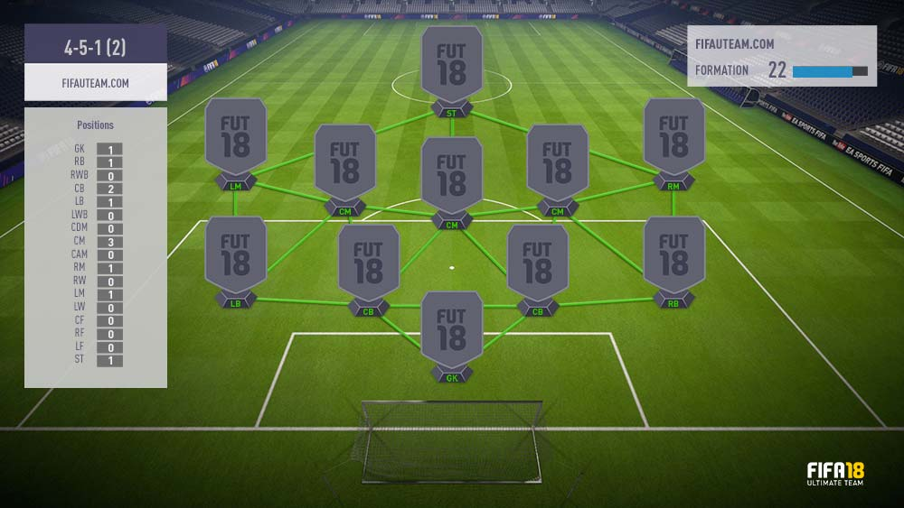 FIFA 18 Formations Guide – 4-5-1 (2)