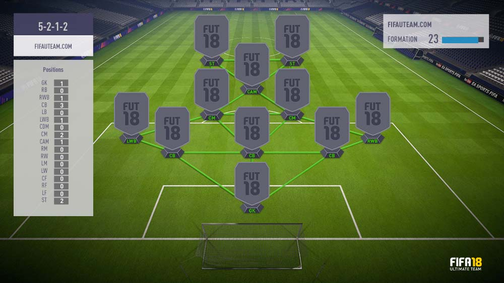 FIFA 18 Formations Guide – 5-2-1-2