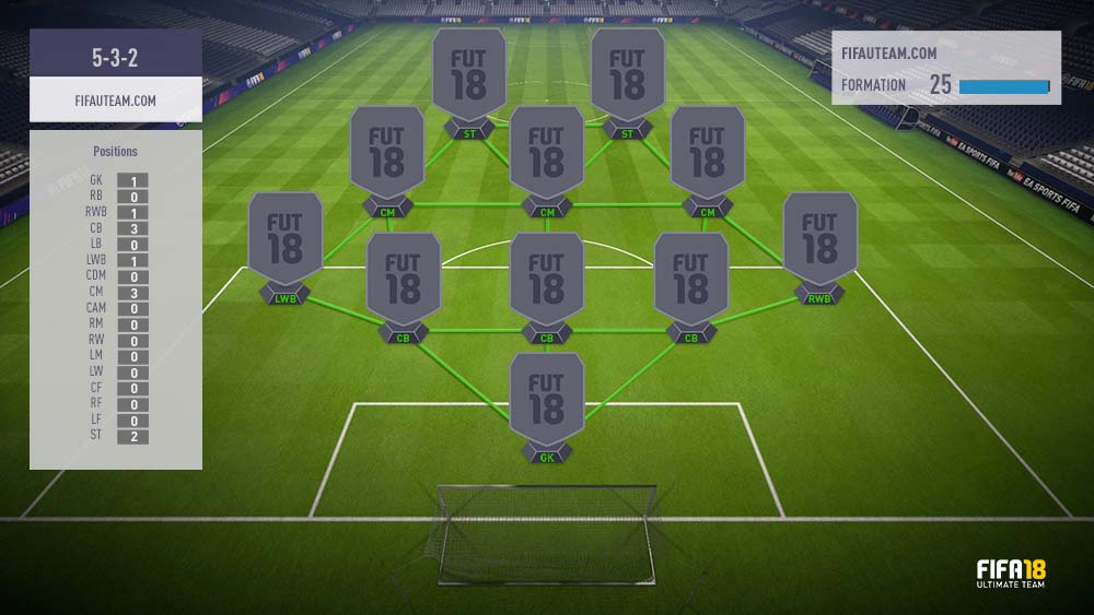 FIFA 18 Formations Guide – 5-3-2