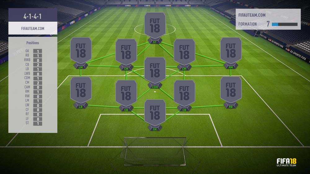 FIFA 18 Formations Guide – 4-1-4-1