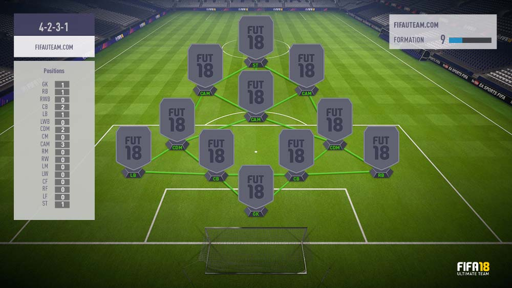FIFA 18 Formations Guide – 4-2-3-1