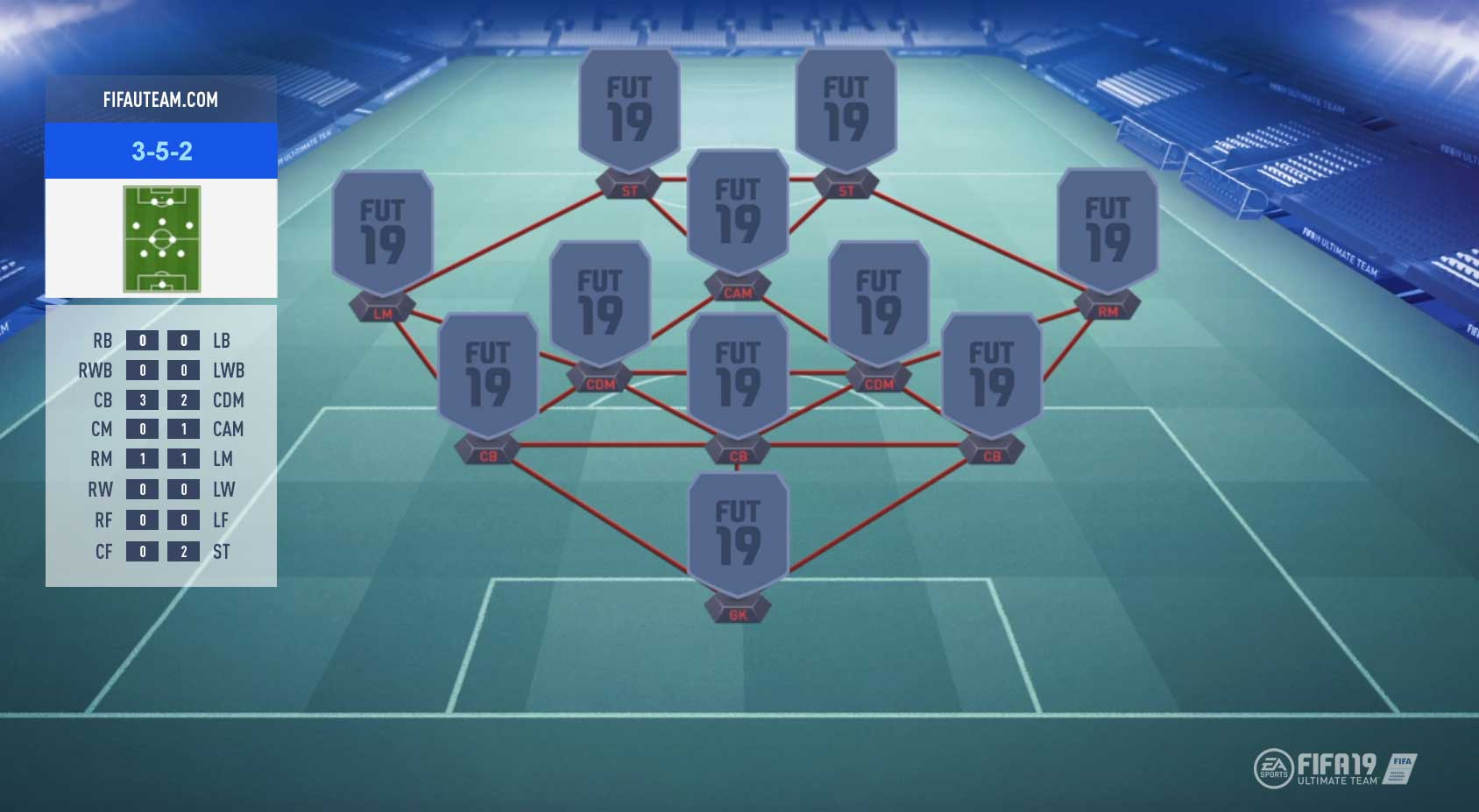 FIFA 19 Formations Guide - 3-5-2