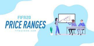 FIFA 20 Price Ranges