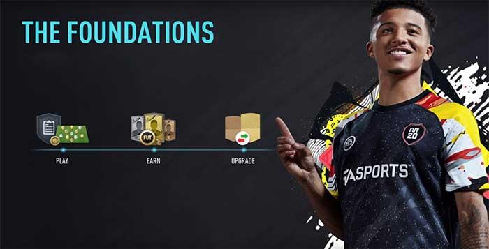 FIFA 20 Foundations Objectives