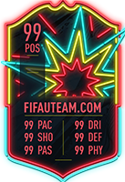 FIFA 20 Ones to Watch Item