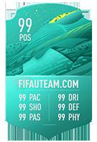 FIFA 20 Pro Players Item