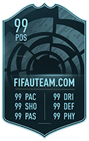 FIFA 20 Marquinhos RTTF Item