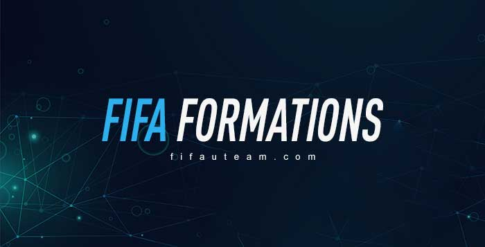FIFA Formations
