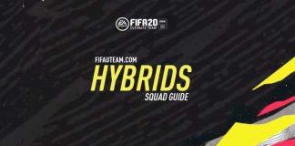 FIFA 20 Hybrid Squads