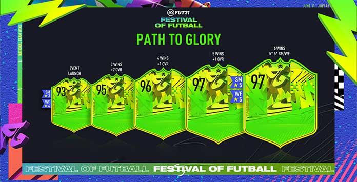 Path to Glory Tracker